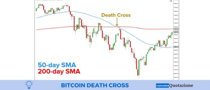 scambio changelly crypto