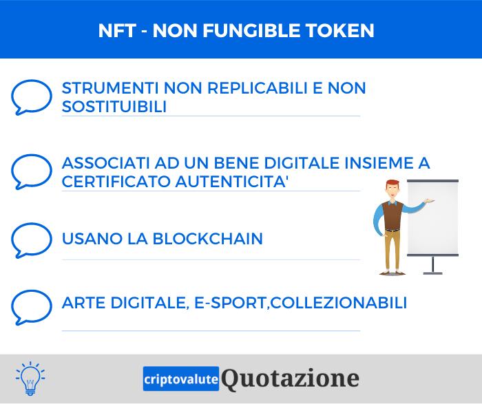 Non fungible Token (NFT)