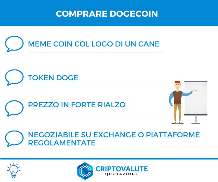 Comprare Dogecoin - Riepilogo